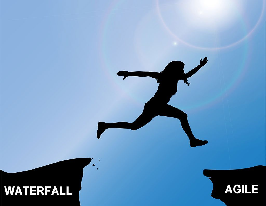 1024x791 Agile Transformation Steps To Go From Waterfall To Scrum
