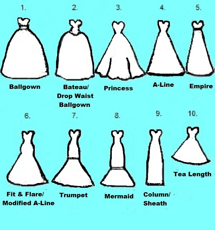 729x779 Wedding Dress Silhouettes Ballgown Drop Waist Fit And Flare A Line