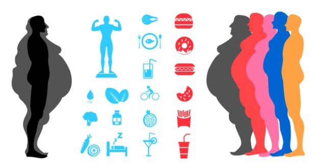 620x330 Common Sense Weight Loss Tips For Men