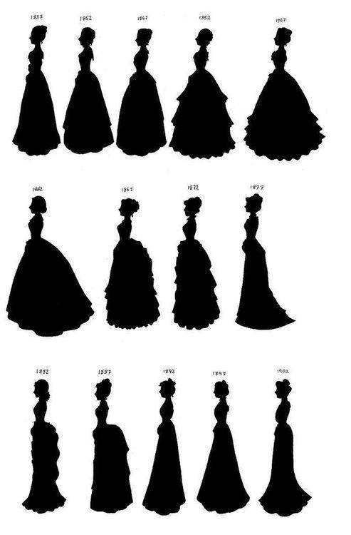 493x750 Black And White, Dress, Silhouettes, Victorian Era, Victorian