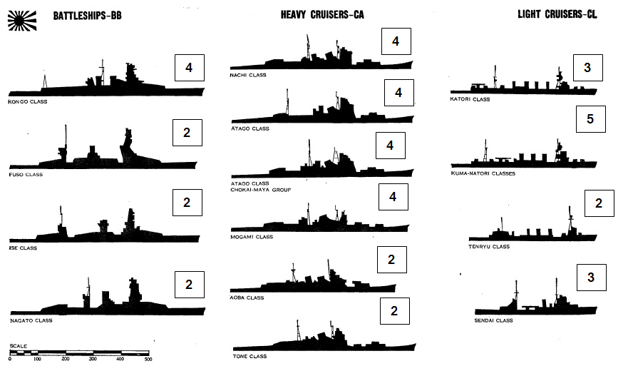 888x527 Post Subject Wwii 1943 Silhouette Of Ships.