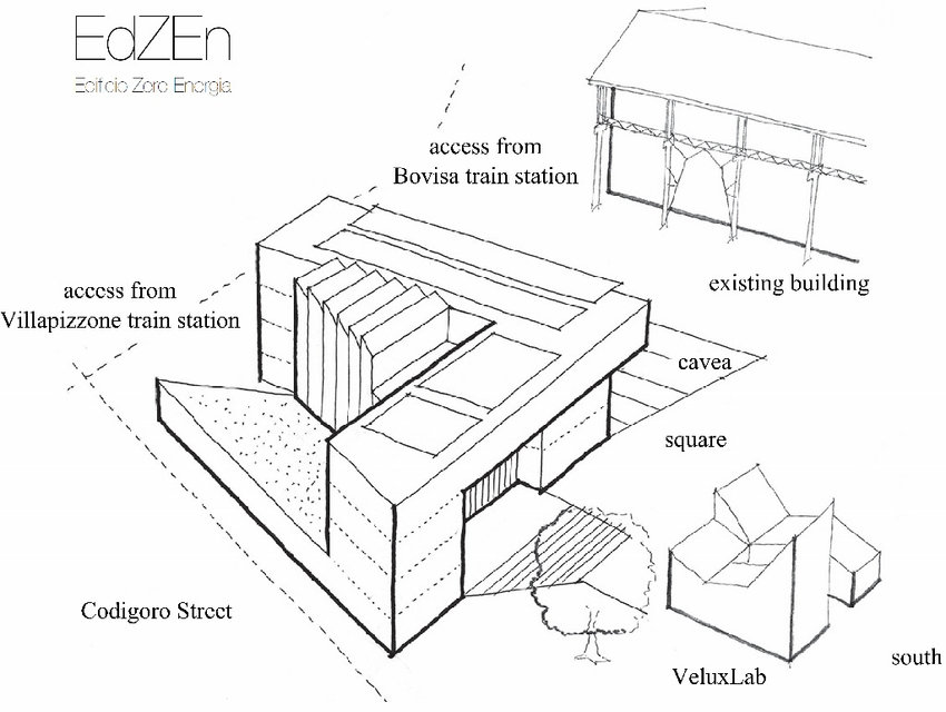 850x640 A Drawing Of The Edzen (Acronym Of The Italian For Zero Energy