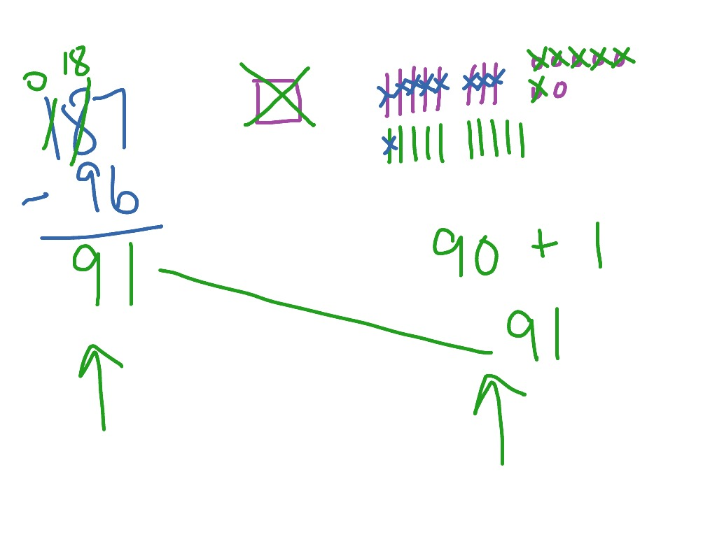 1024x768 Subtraction Using Place Value Drawing Math, Elementary Math, 3rd