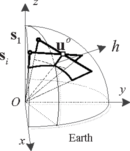 260x302 Geolocation Of A Known Altitude Target Using Azimuth Angle