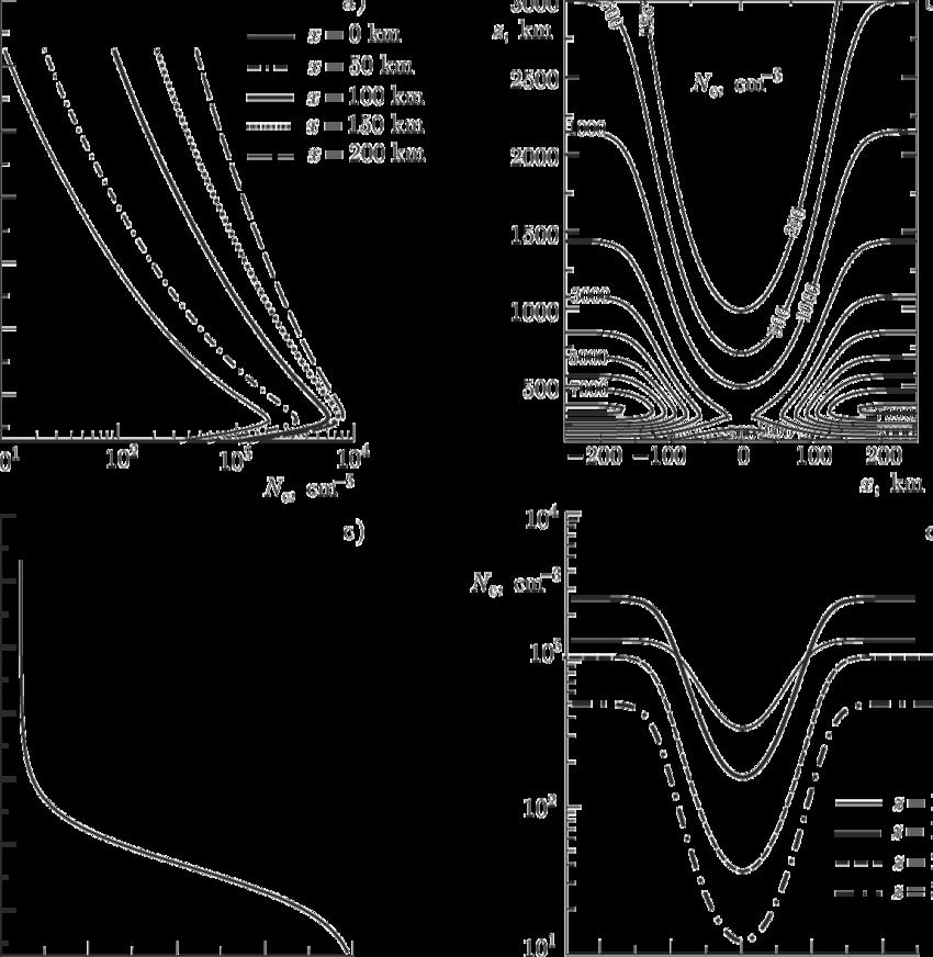 Plasma Cnc Wiring Diagram