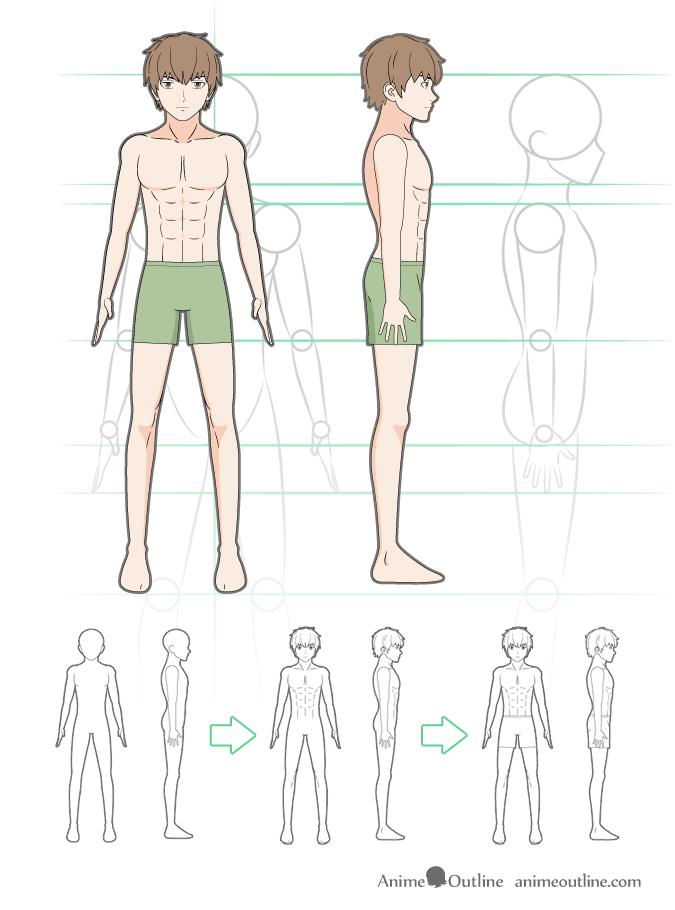 675x910 Gallery How To Draw Anime Boy Body,