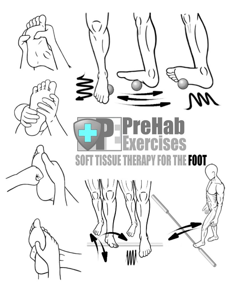 800x1000 Prehab Exercise Book Appendix Soft Tissue Therapy For The Foot
