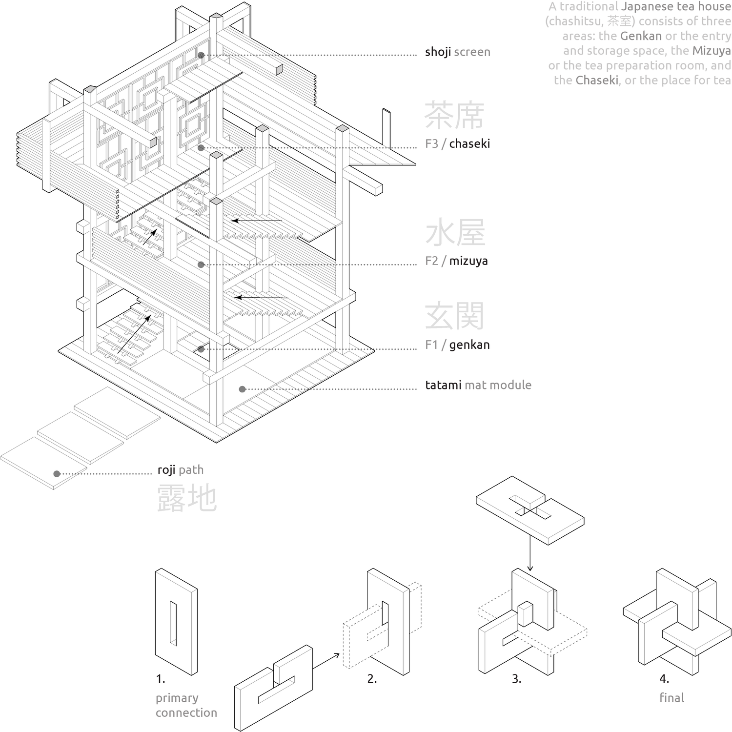 1500x1500 Tori Tower Vertical Tea House Structural Isometric Axon Drawing