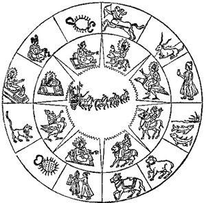 300x296 Image Result Twelve Nakshatra Signs Zodiac Ideas