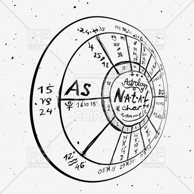 400x400 Astrology Natal Chart Hand Drawn Vector Image Vector Artwork