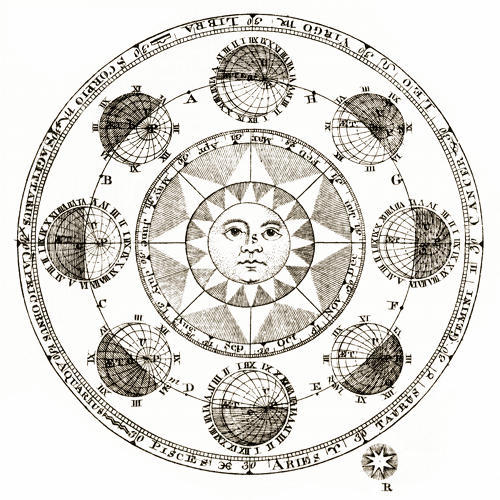 500x500 Drawing Moon Stars Sun Earth Astrology Crowley Cycle Aleister