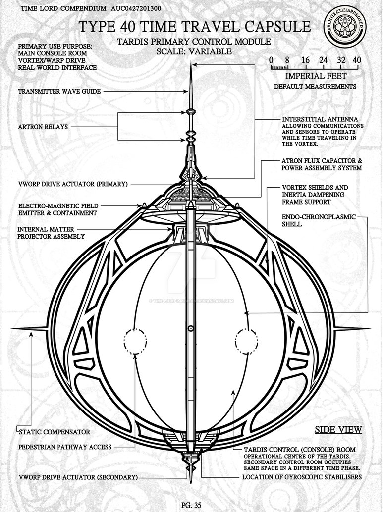 773x1034 Time Lord Compendium Ttc 40 Page 35 By Time Lord Rassilon
