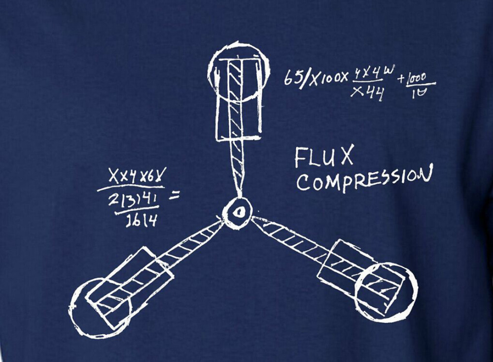 1000x735 New 2015 Fashion T Shirt Back To The Future Flux Capacitor Cult