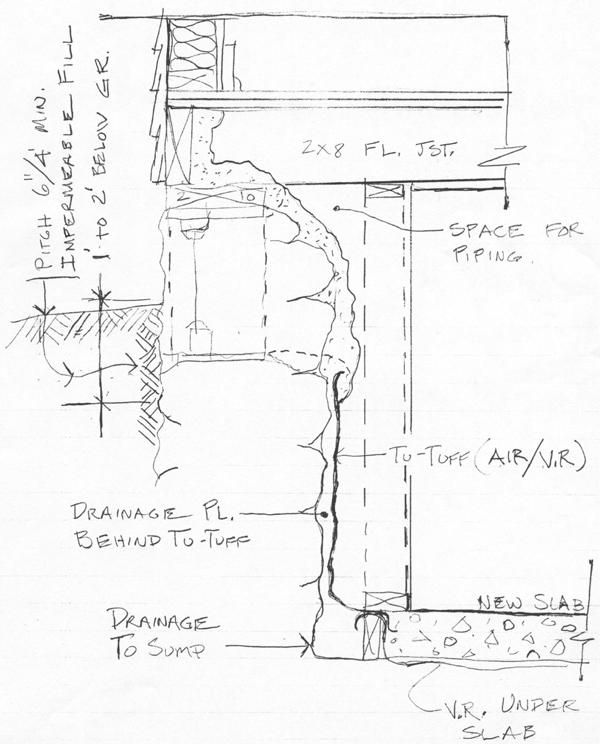 Basement Drawing At Getdrawings Com