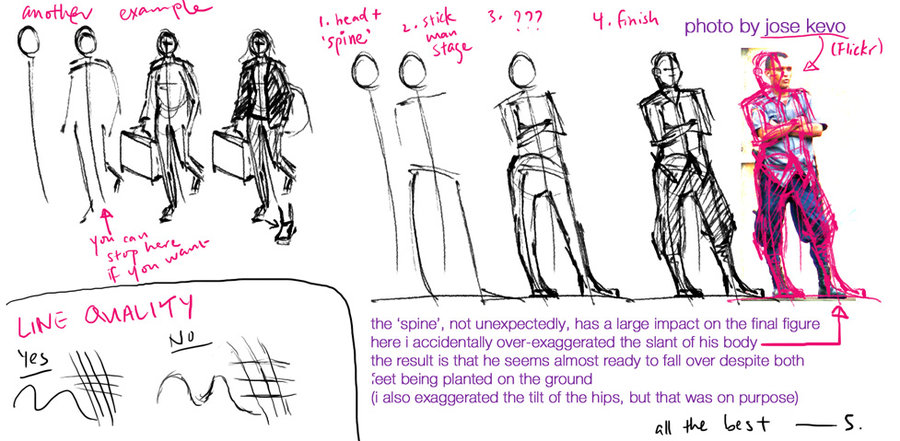 900x441 Simple Figure Drawing Tutorial By Remiya
