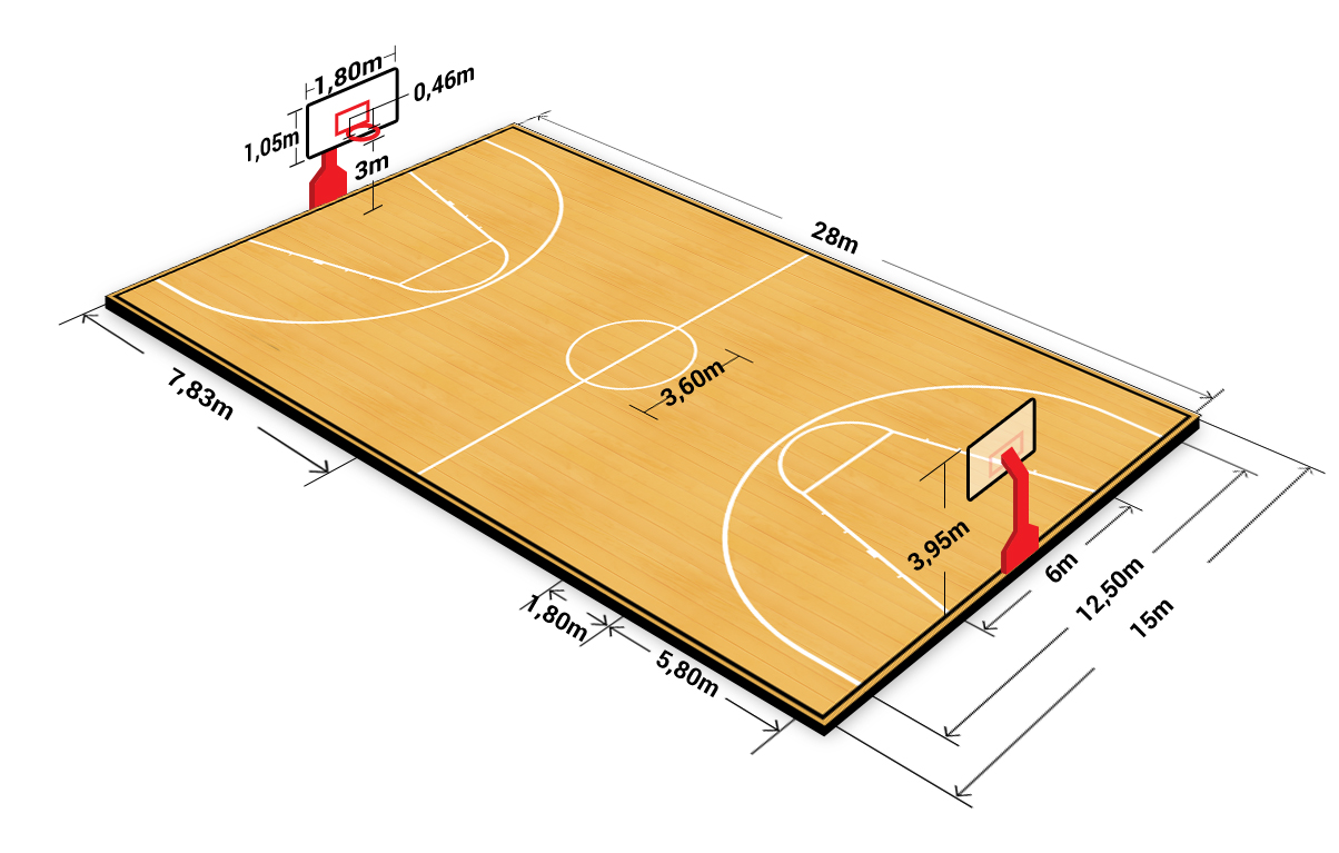 1204x767 Basketball Court Diagram (With Bags And Packing Tips)
