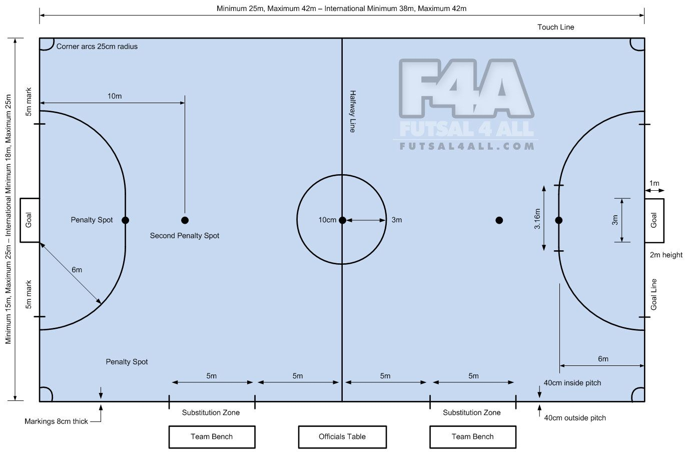 Basketball Court Drawing And Label At Free For Hoop Dimensions Diagram 1371x903 Futsal Layout Pixels Indoor