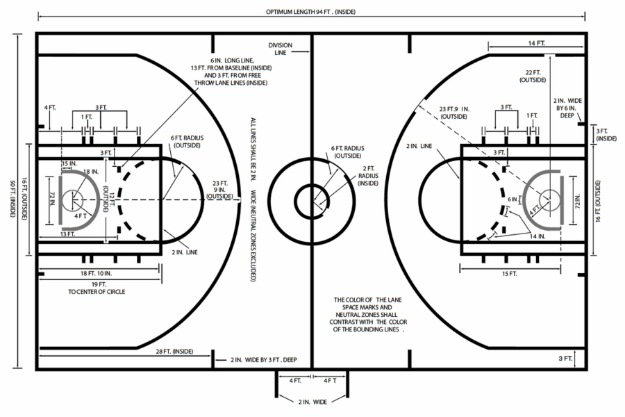 This is an image of Printable Basketball Court Diagram regarding volleyball court
