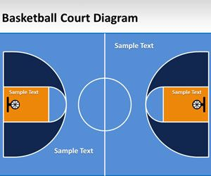 300x250 Free Basketball Court Diagram For Powerpoint