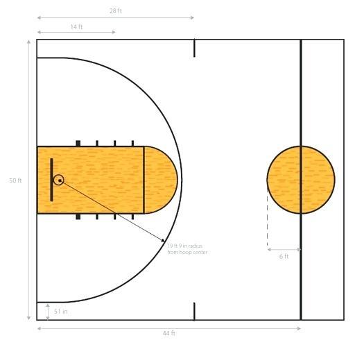 512x500 Half Basketball Courts Backyard Courts Outdoor Half Court