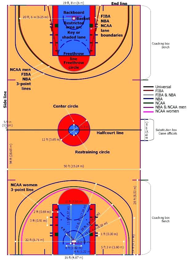 614x846 Whatre The Dimensions Of Basketball Court Other Resolutions
