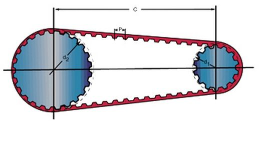 517x284 Timing Belts 7 Steps