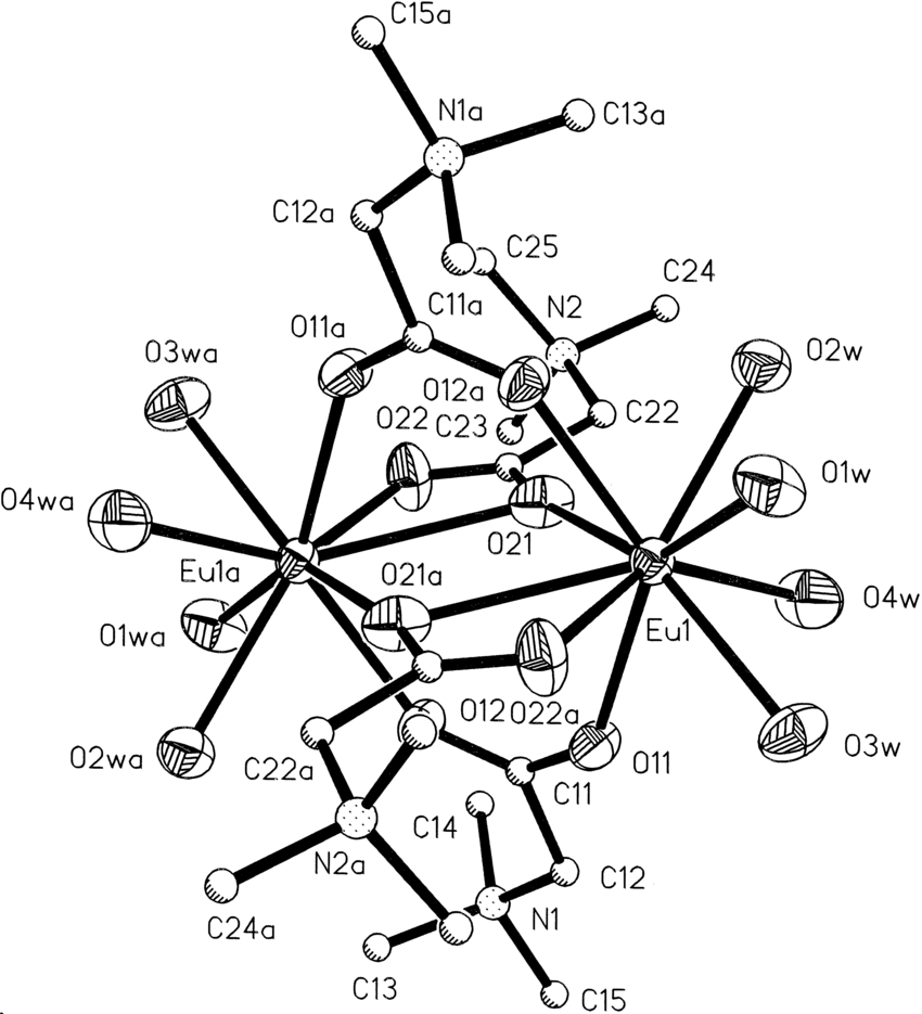 850x935 Ortep Drawing (35% Probability) Of The Dimeric Cation [Eu 2 (Bet