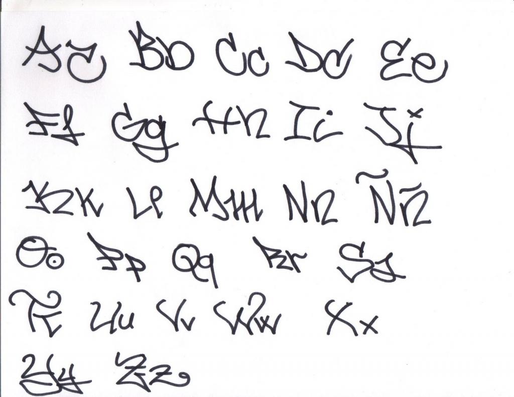 1024x791 Blood Gang Graffiti Alphabet Gang Graffiti Alphabet Blood Gang