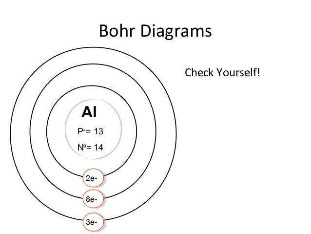 Bohr Model Drawing Of Oxygen At Getdrawings Free For Personal