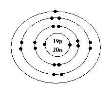 230x204 chem pwns