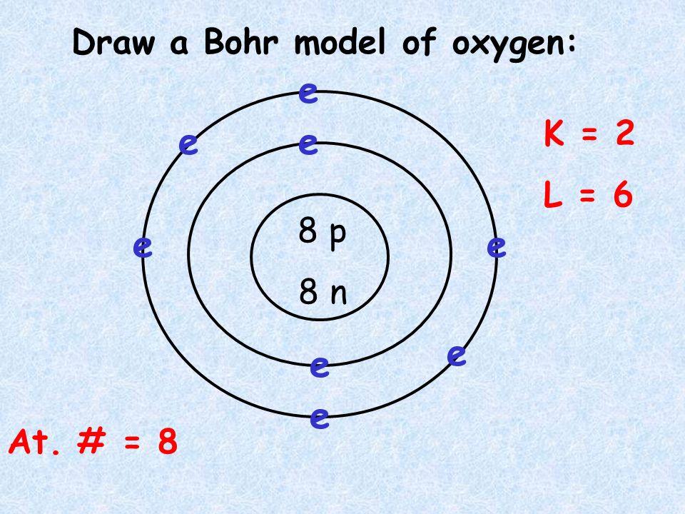 Oxygen Bohr Diagram Phosphorus Circuit Connection Diagram