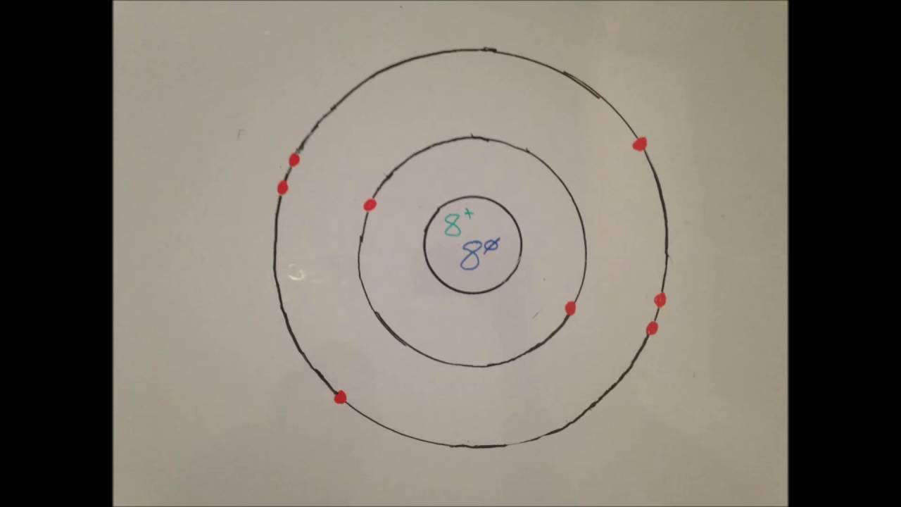 Bohr Model Drawing Of Oxygen At Free For Personal Diagram Electron Shells Configuration Chemistry 1280x720