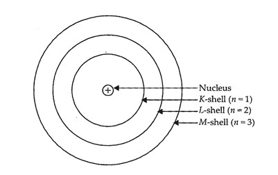 Bohr Model Drawing Oxygen