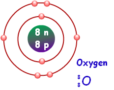 Oxygen bohr model diagram all kind of wiring diagrams bohr model drawing oxygen at getdrawings com free for personal use rh getdrawings com mercury bohr model diagram magnesium bohr model diagram ccuart Images