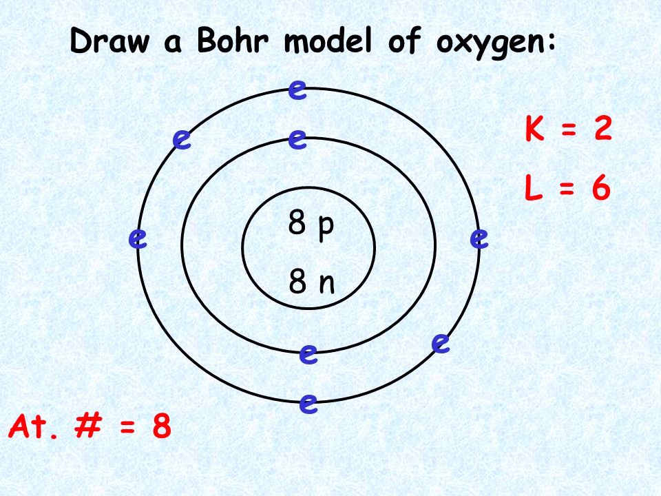 Atom Diagram For Oxygen Wiring Diagram Database