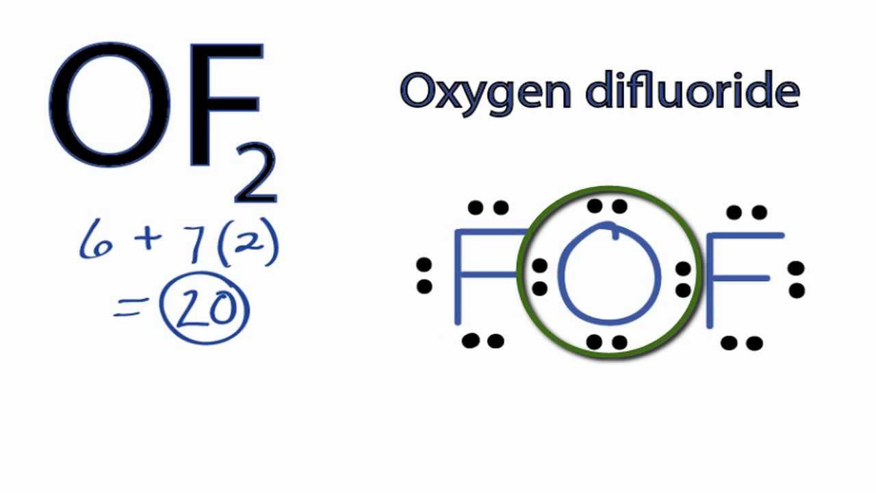 Bohrrutherford Diagram Of The Element Oxygen Bohr Model Drawing At Free For Personal Use 1280x720 Of2 Lewis Structure How To Draw