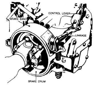 330x297 Internal Expanding Brakes
