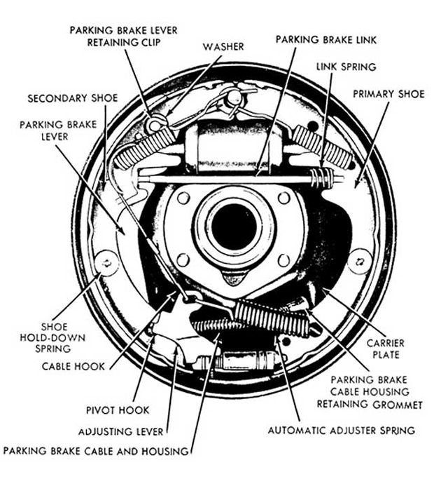 620x683 Mump 0209 Understanding Ford Brakes 07 Z Rear Drum Brake Parts