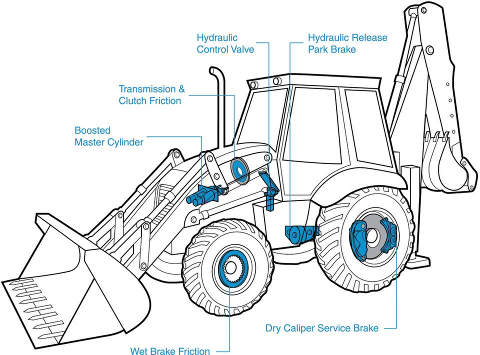 960x710 Brake Designs Changing To Meet Larger Vehicle Needs.