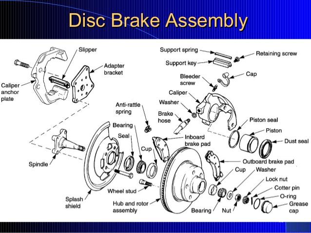 638x479 Brakes