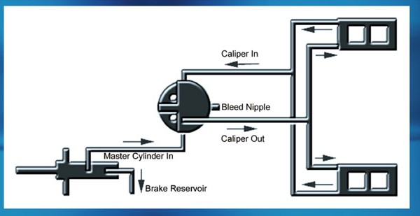600x309 Cool Brake Fluid Recirculator [Each]