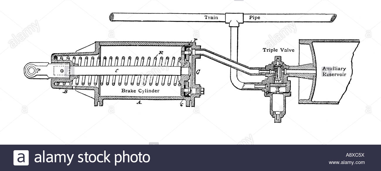 1300x584 Westinghouse Automatic Compressed Air Steam Train Brake Stock