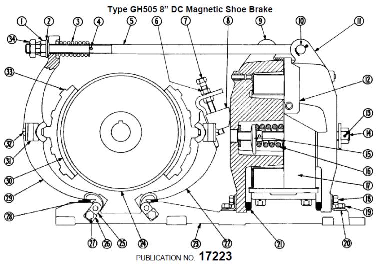 755x534 Cutler Hammer Type Gh505 8 Dc Magnetic Shoe Brake Assembly
