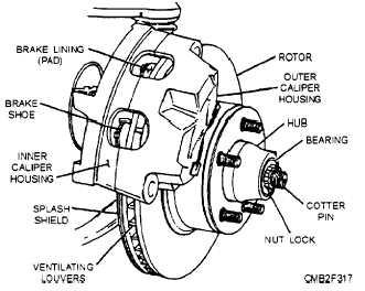 331x264 Disc Brake Assembly