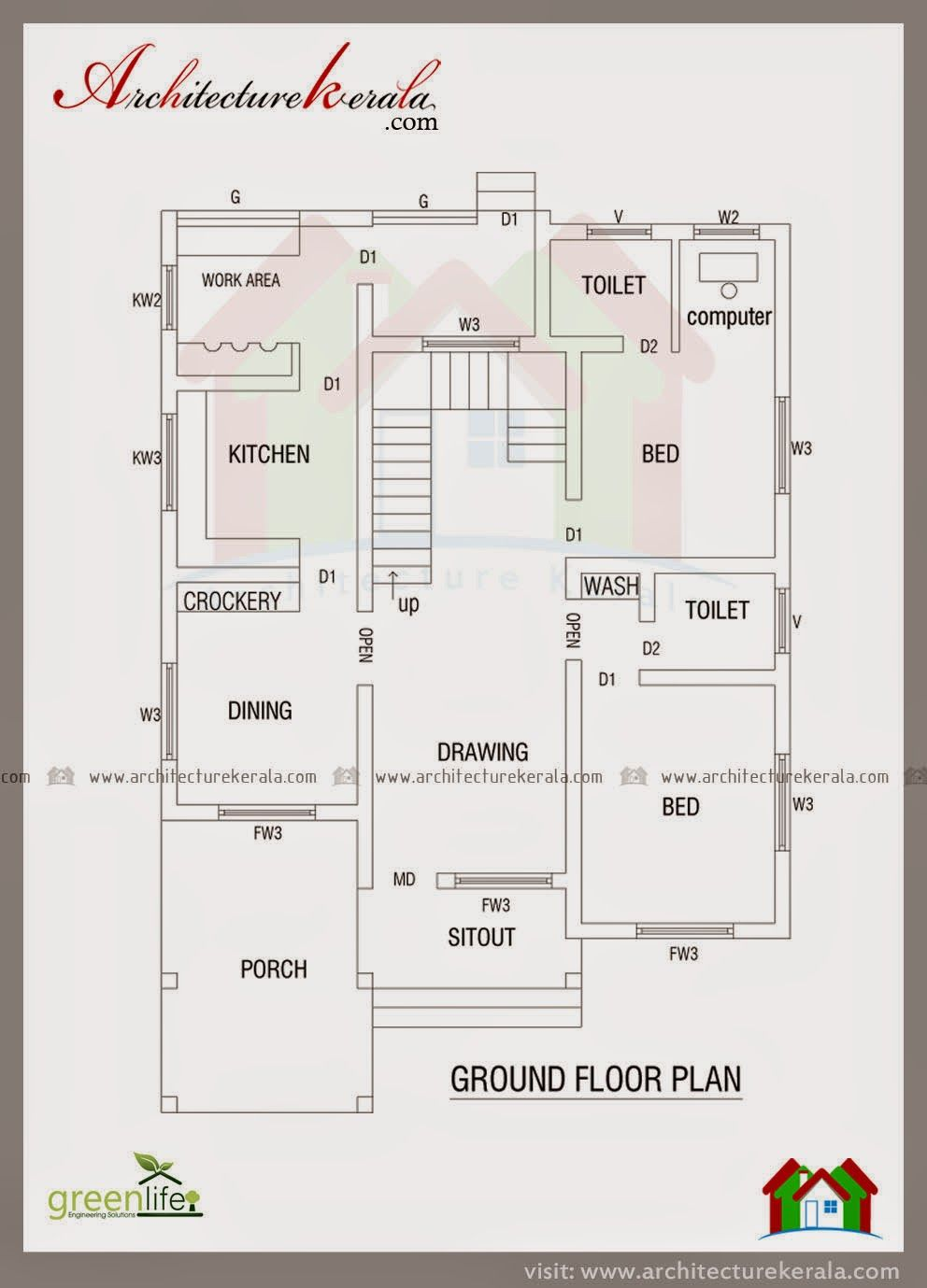992x1379 Architecture Kerala Contemporary Elevation And House Plan Low