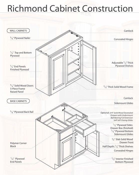 557x700 Framed Kitchen Cabinets