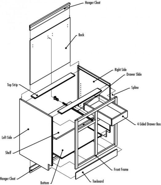 523x600 Kitchen Cabinet Parts Rapflava