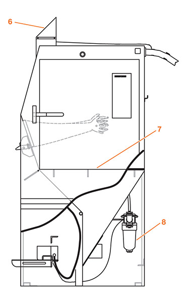 383x600 Pro Ergo Blast Cabinet Assemblies (Cabinet Size 2636)