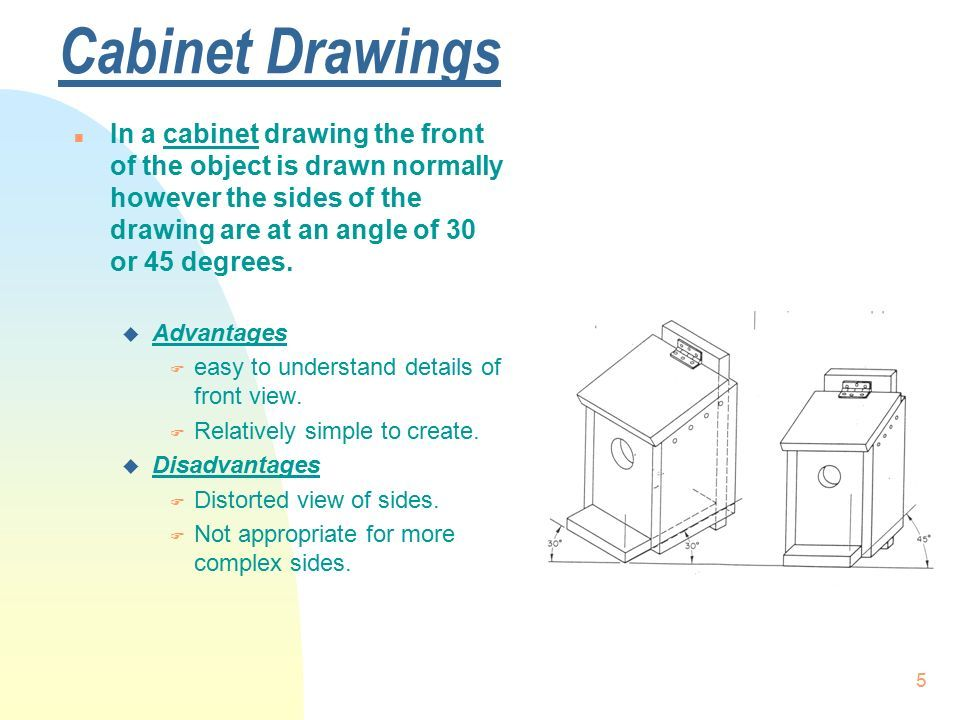 960x720 Advantages And Disadvantages Of Oblique Cabinet Drawings