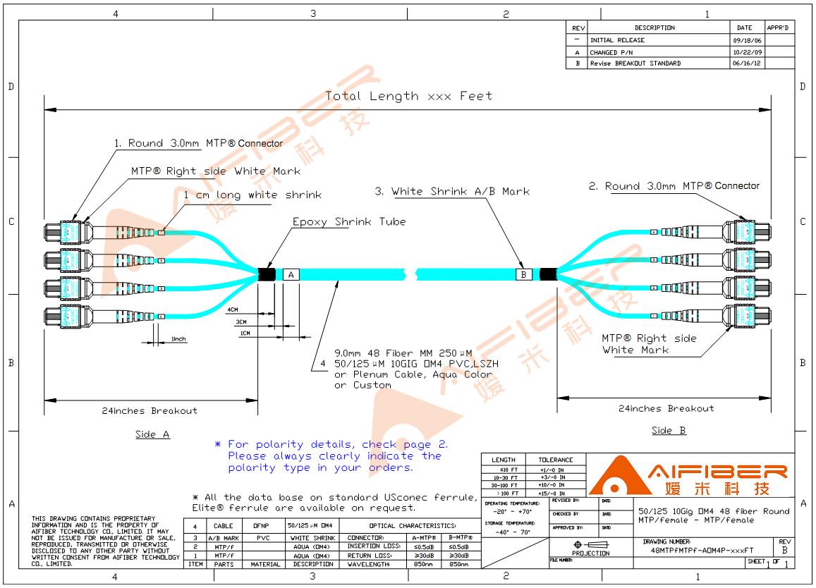 Cable Drawing At Free For Personal Use Mtpmpocrossovercablediagram1jpg 1157x834 Mpo Mtpupc Female To Multimode 10gbs Om4 50